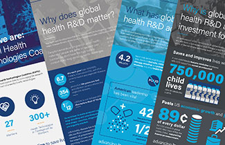 Stack of global health R and D fact sheets from GHTC