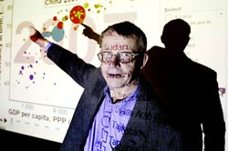 Dr. Hans Rosling standing in front of a projected slide, pointing to figures on a colorful graph with unreadable data